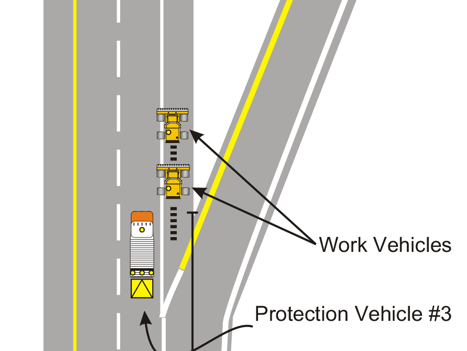 Traffic Control Drawings - Surface Preparation